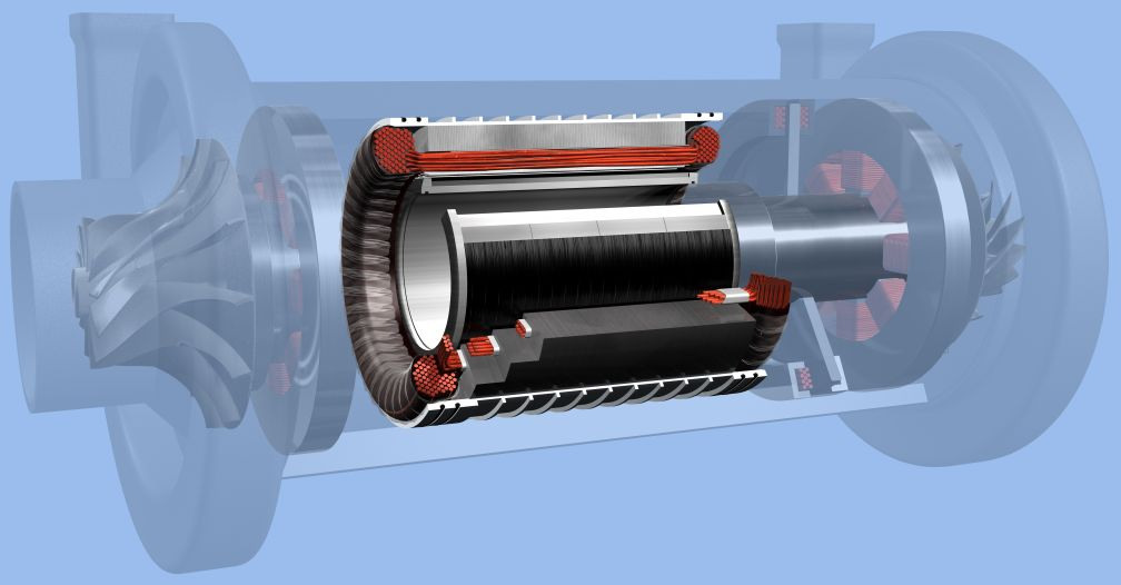 High speed generator technical details application for Generator sizing for motors